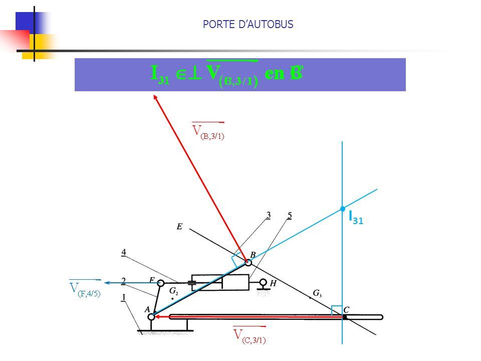 PORTE D'AUTOBUS C I 31 Triangle des vitesses Pascal Cartron
