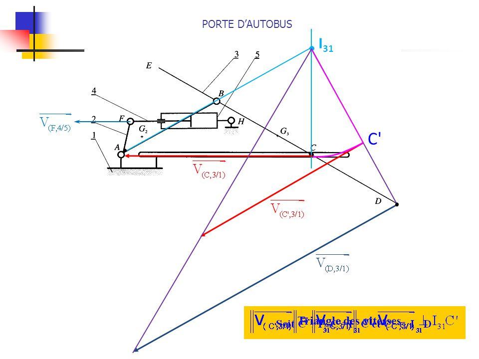 NE PAS OUBLIER DE REDIGER Q7 à Q9: justification(s) et résultat(s)