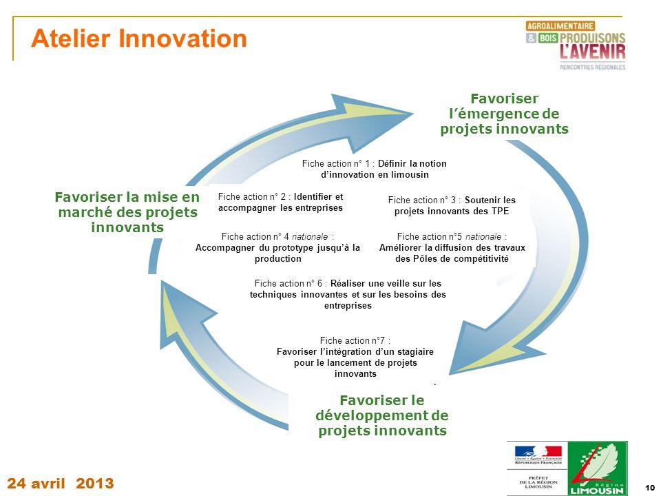 24 avril 2013 10 Atelier Innovation Favoriser l'émergence de projets innovants Favoriser la mise en marché des projets innovants Favoriser le développ