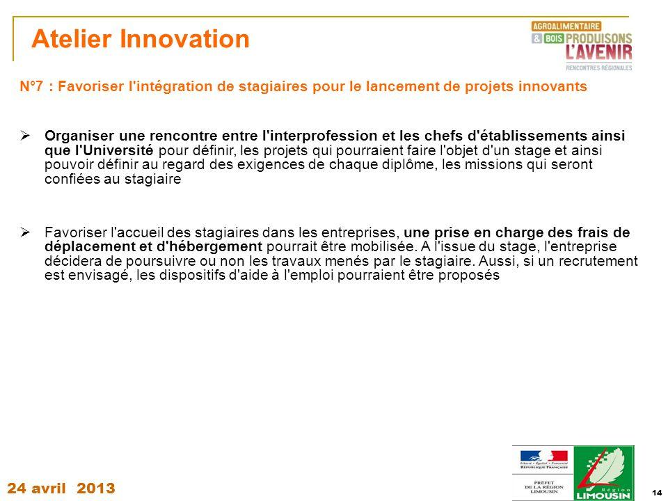 24 avril 2013 14 Atelier Innovation N°7 : Favoriser l'intégration de stagiaires pour le lancement de projets innovants  Organiser une rencontre entre