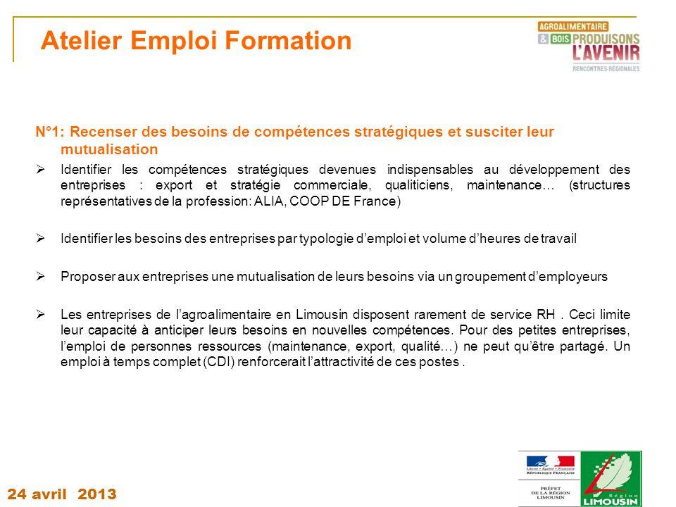 24 avril 2013 Atelier Emploi Formation N°1: Recenser des besoins de compétences stratégiques et susciter leur mutualisation  Identifier les compétenc