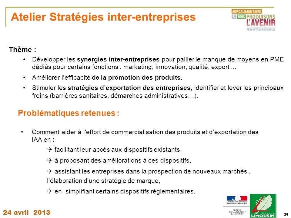 24 avril 2013 26 Atelier Stratégies inter-entreprises Thème : Développer les synergies inter-entreprises pour pallier le manque de moyens en PME dédié