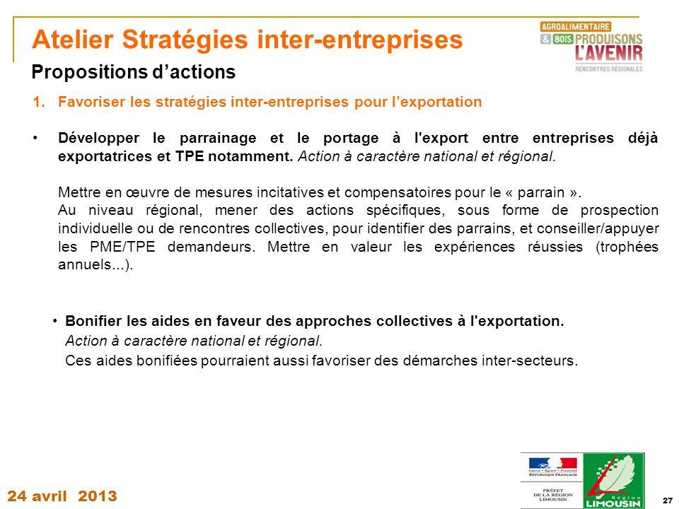 24 avril 2013 27 Atelier Stratégies inter-entreprises 1.Favoriser les stratégies inter-entreprises pour l'exportation Développer le parrainage et le p
