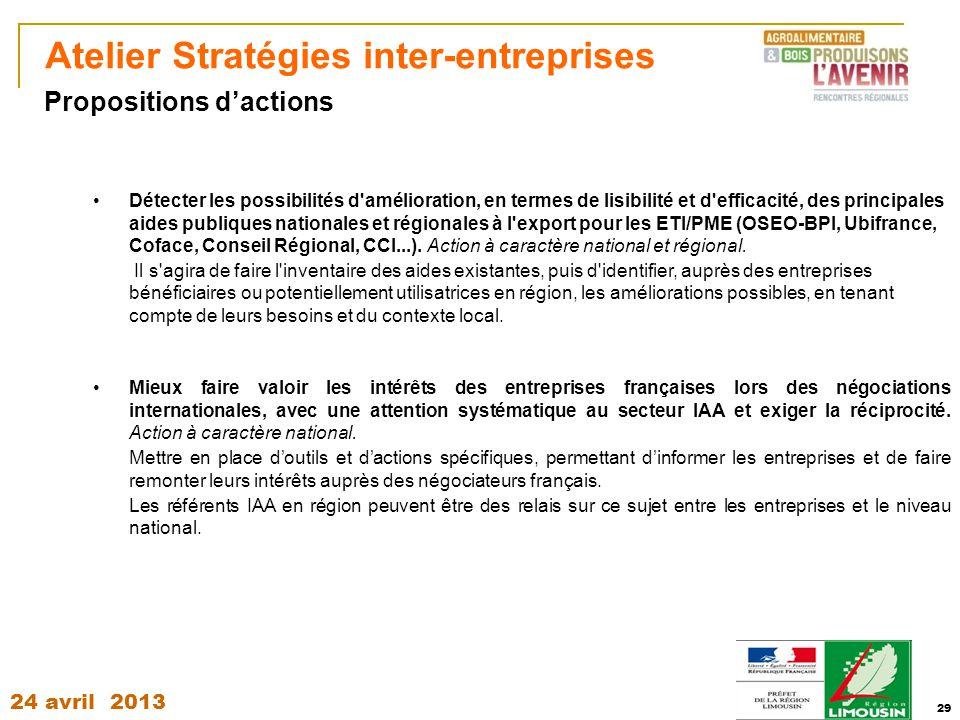 24 avril 2013 29 Atelier Stratégies inter-entreprises Détecter les possibilités d'amélioration, en termes de lisibilité et d'efficacité, des principal