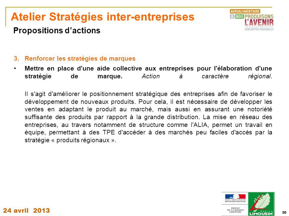 24 avril 2013 30 Atelier Stratégies inter-entreprises 3.Renforcer les stratégies de marques Mettre en place d'une aide collective aux entreprises pour