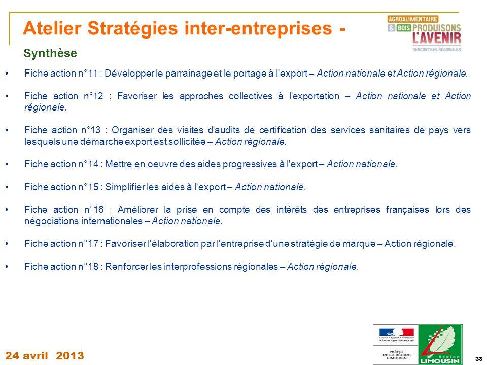 24 avril 2013 33 Atelier Stratégies inter-entreprises - Synthèse Fiche action n°11 : Développer le parrainage et le portage à l'export – Action nation