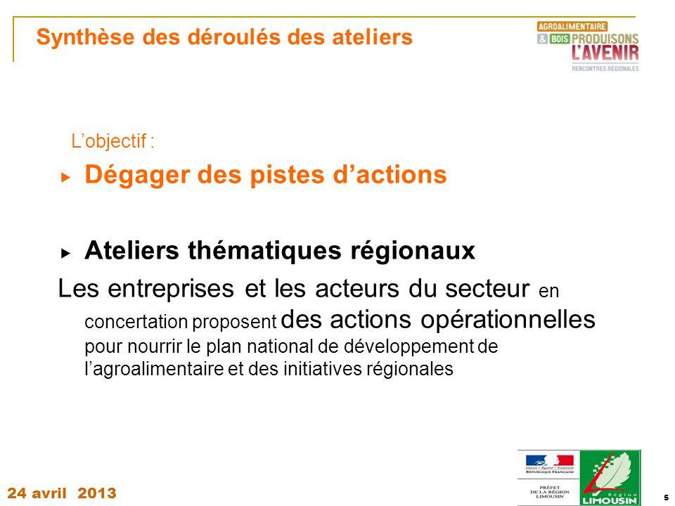24 avril 2013 5 Synthèse des déroulés des ateliers L'objectif :  Dégager des pistes d'actions  Ateliers thématiques régionaux Les entreprises et les