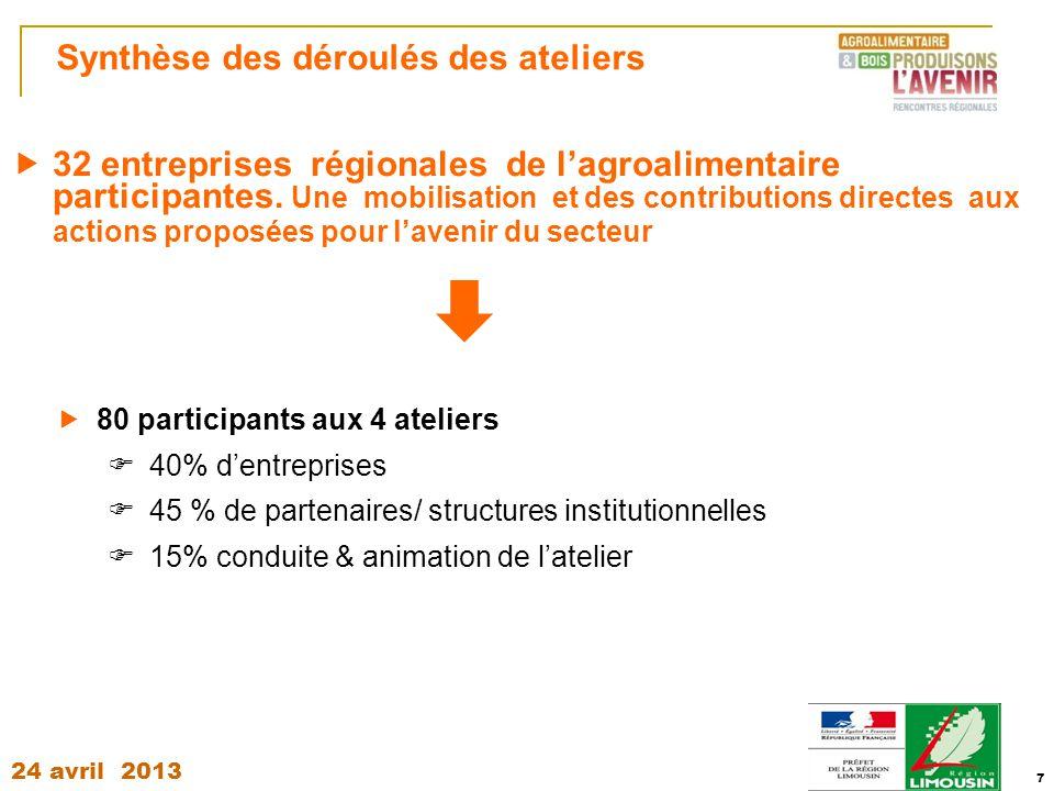 24 avril 2013 7 Synthèse des déroulés des ateliers  32 entreprises régionales de l'agroalimentaire participantes. Une mobilisation et des contributio