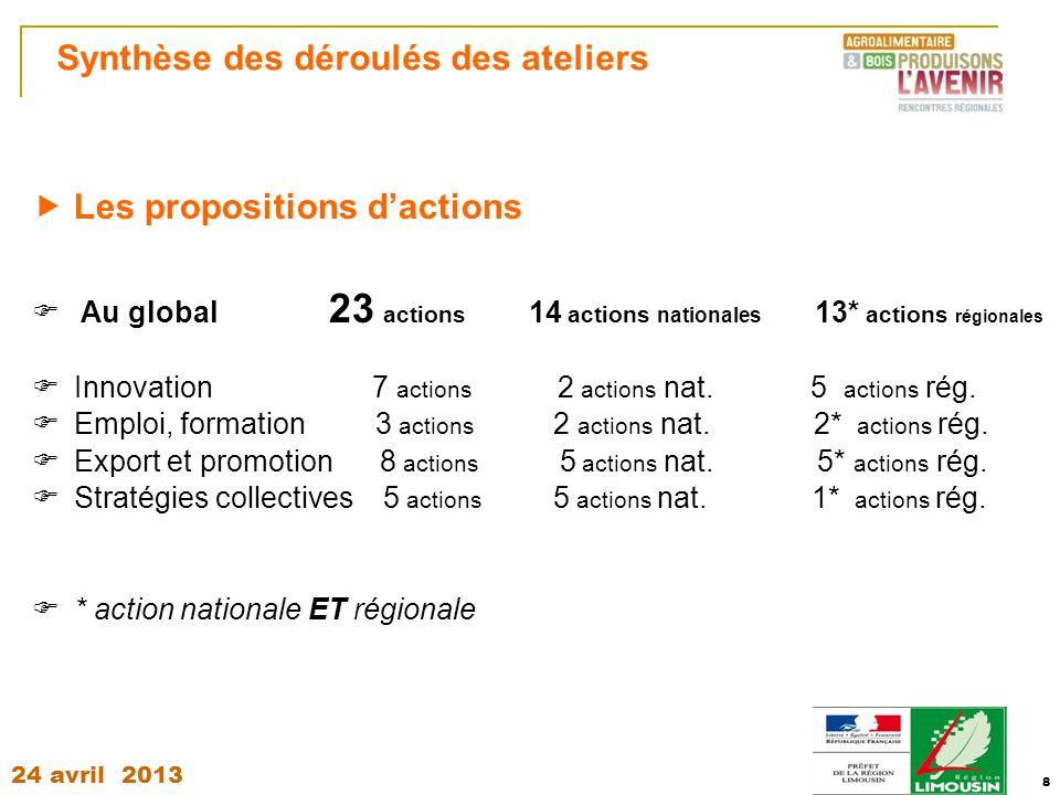 24 avril 2013 8 Synthèse des déroulés des ateliers  Les propositions d'actions  Au global 23 actions 14 actions nationales 13* actions régionales 