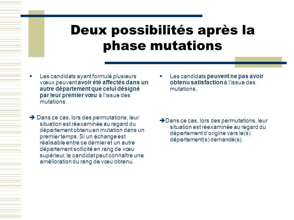Deux possibilités après la phase mutations  Les candidats ayant formulé plusieurs vœux peuvent avoir été affectés dans un autre département que celui