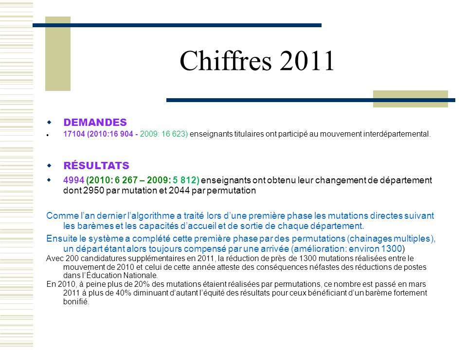 Chiffres 2011  DEMANDES 17104 (2010:16 904 - 2009: 16 623) enseignants titulaires ont participé au mouvement interdépartemental.  RÉSULTATS  4994 (