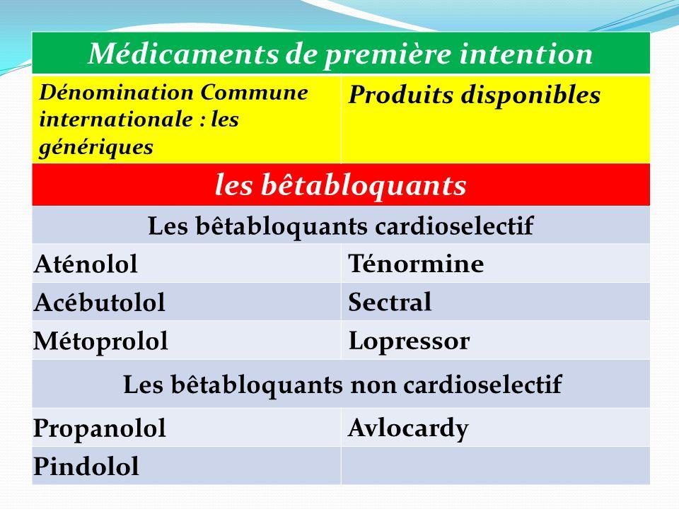 Médicaments de première intention Dénomination Commune internationale : les génériques Produits disponibles les bêtabloquants Les bêtabloquants cardio