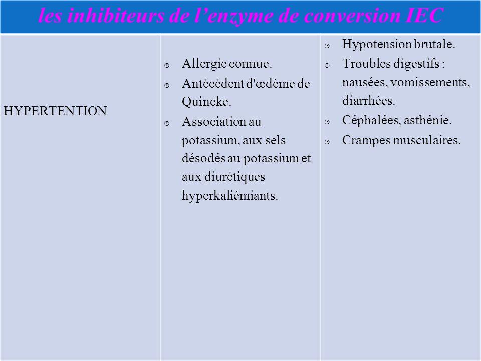 les inhibiteurs de l'enzyme de conversion IEC HYPERTENTION  Allergie connue.  Antécédent d'œdème de Quincke.  Association au potassium, aux sels dé