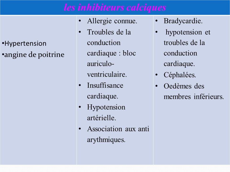 les inhibiteurs calciques Hypertension angine de poitrine Allergie connue. Troubles de la conduction cardiaque : bloc auriculo- ventriculaire. Insuffi