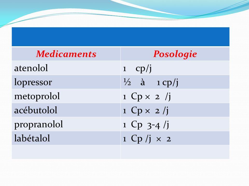 MedicamentsPosologie atenolol1 cp/j lopressor½ à 1 cp/j metoprolol1 Cp × 2 /j acébutolol1 Cp × 2 /j propranolol1 Cp 3-4 /j labétalol1 Cp /j × 2