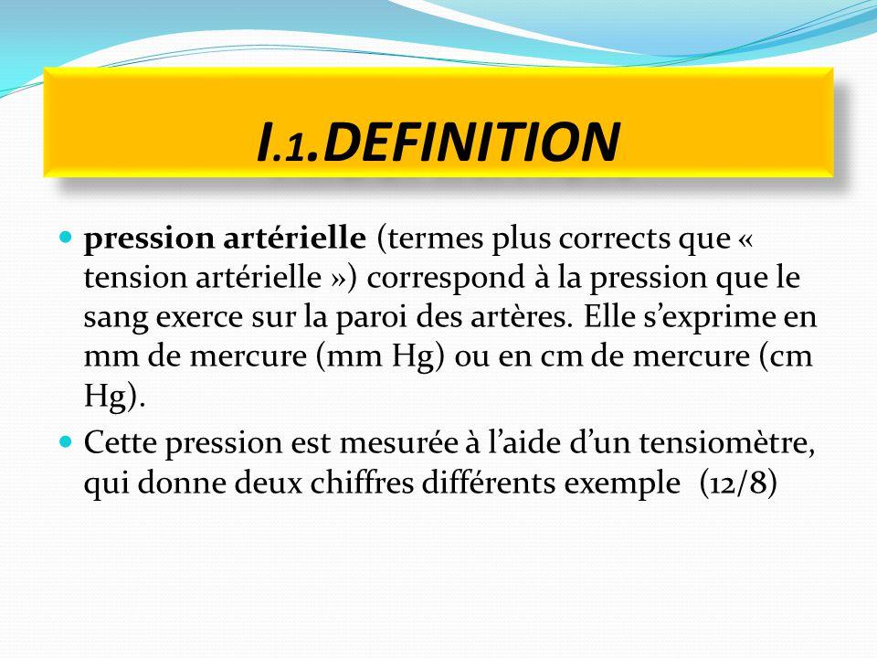 I.1.DEFINITION pression artérielle (termes plus corrects que « tension artérielle ») correspond à la pression que le sang exerce sur la paroi des artè