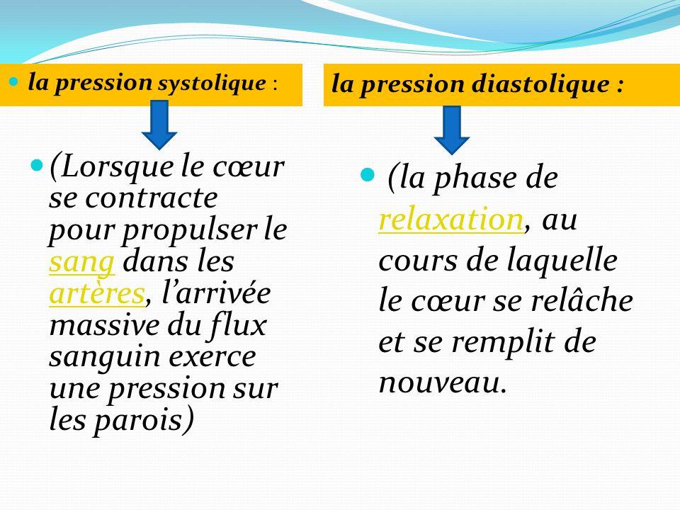 la pression systolique : la pression diastolique : (Lorsque le cœur se contracte pour propulser le sang dans les artères, l'arrivée massive du flux sanguin exerce une pression sur les parois) sang artères (la phase de relaxation, au cours de laquelle le cœur se relâche et se remplit de nouveau.