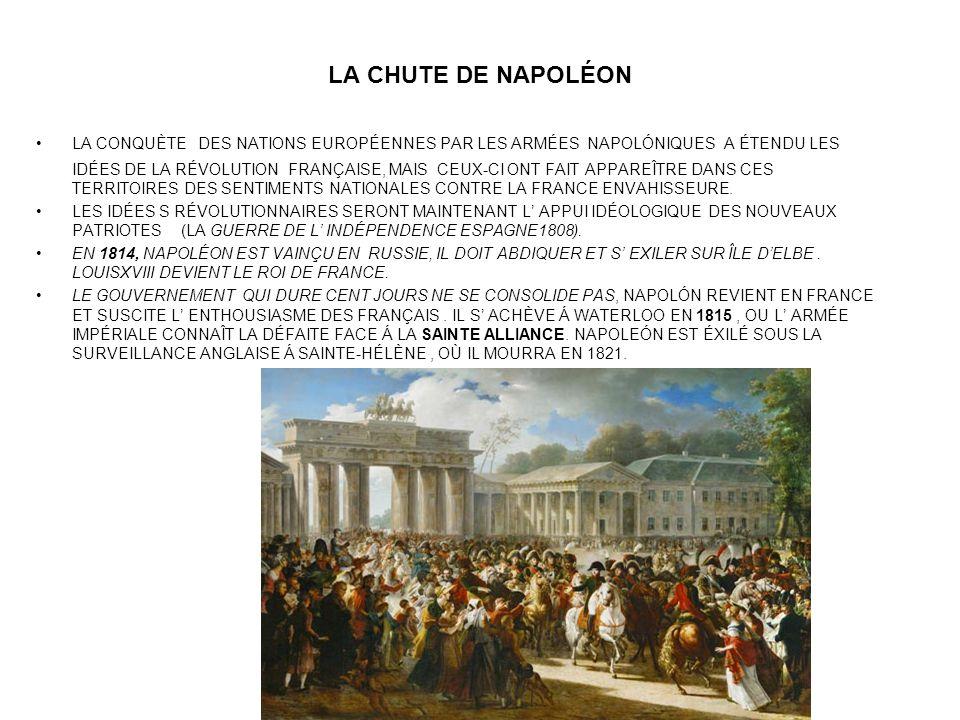 LA CHUTE DE NAPOLÉON LA CONQUÈTE DES NATIONS EUROPÉENNES PAR LES ARMÉES NAPOLÓNIQUES A ÉTENDU LES IDÉES DE LA RÉVOLUTION FRANÇAISE, MAIS CEUX-CI ONT F