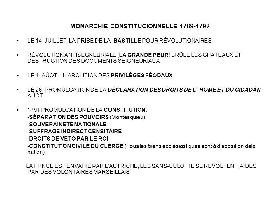 MONARCHIE CONSTITUCIONNELLE 1789-1792 LE 14 JUILLET, LA PRISE DE LA BASTILLE POUR RÉVOLUTIONAIRES RÉVOLUTION ANTISEGNEURIALE (LA GRANDE PEUR) BRÛLE LE