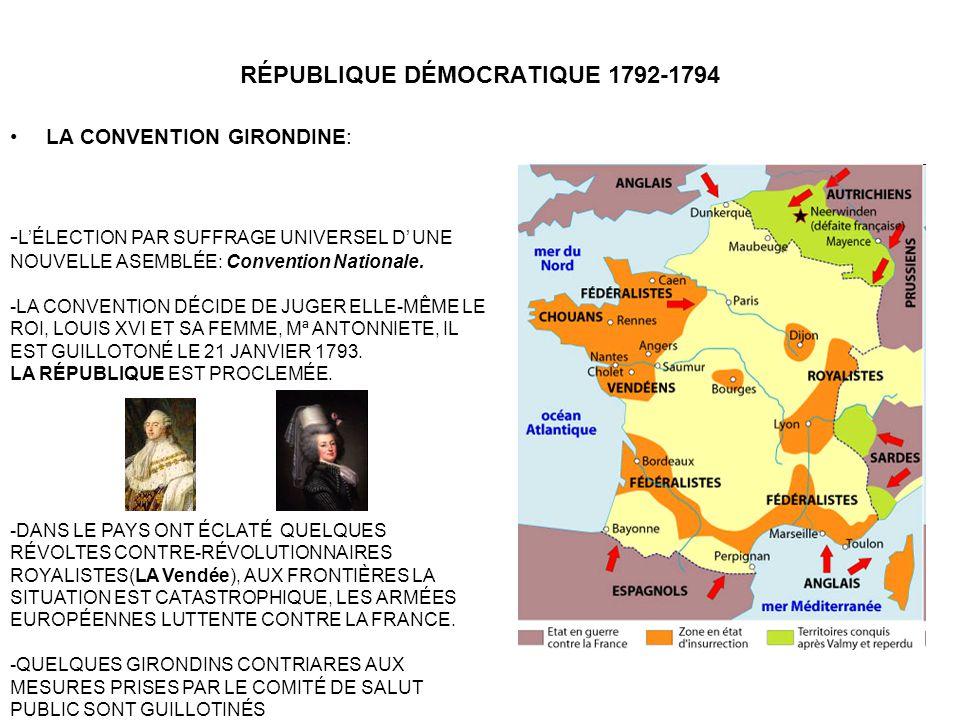 LA CONVENTION JACOBINE: -LES JACOBINS FORMENT LE GOUVERNEMENT DE LA CONVENTION.