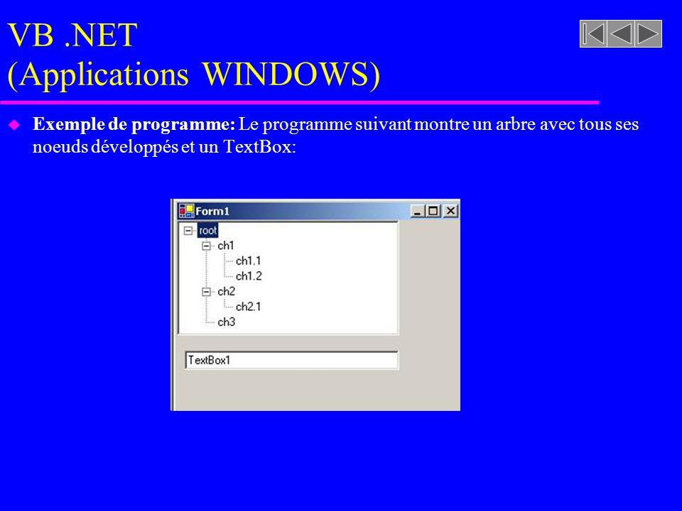 VB.NET (Applications WINDOWS) u Exemple de programme: Le programme suivant montre un arbre avec tous ses noeuds développés et un TextBox:
