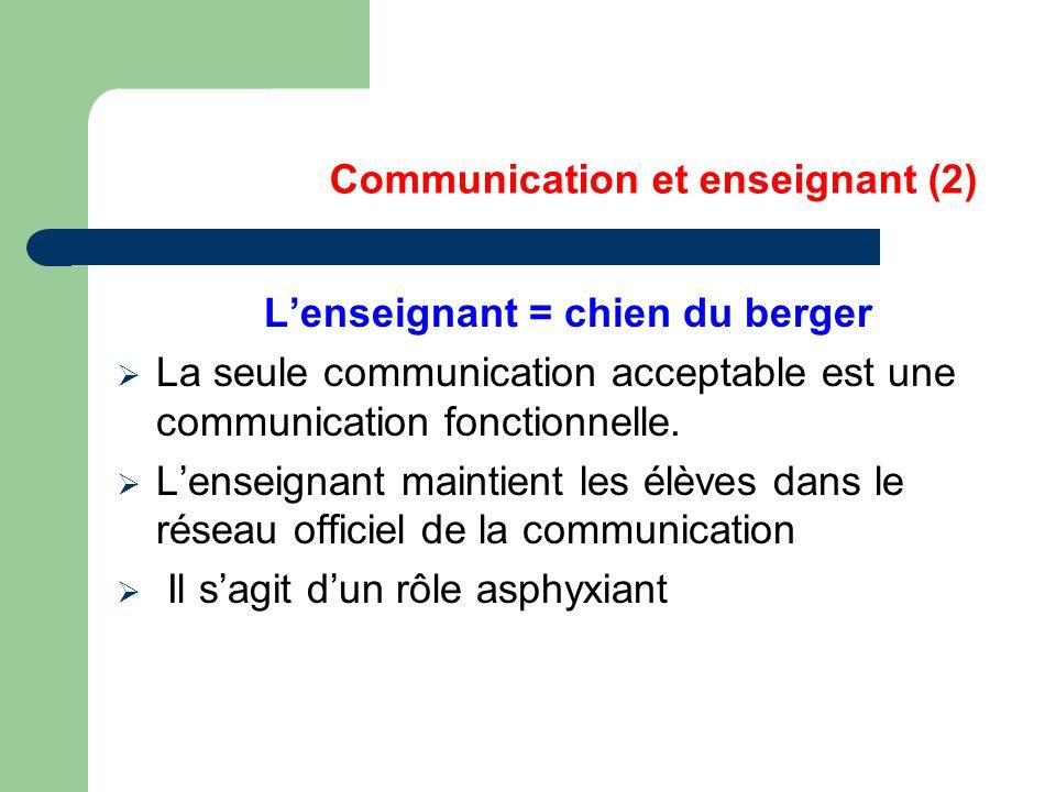 Communication et enseignant (2) L'enseignant = chien du berger  La seule communication acceptable est une communication fonctionnelle.