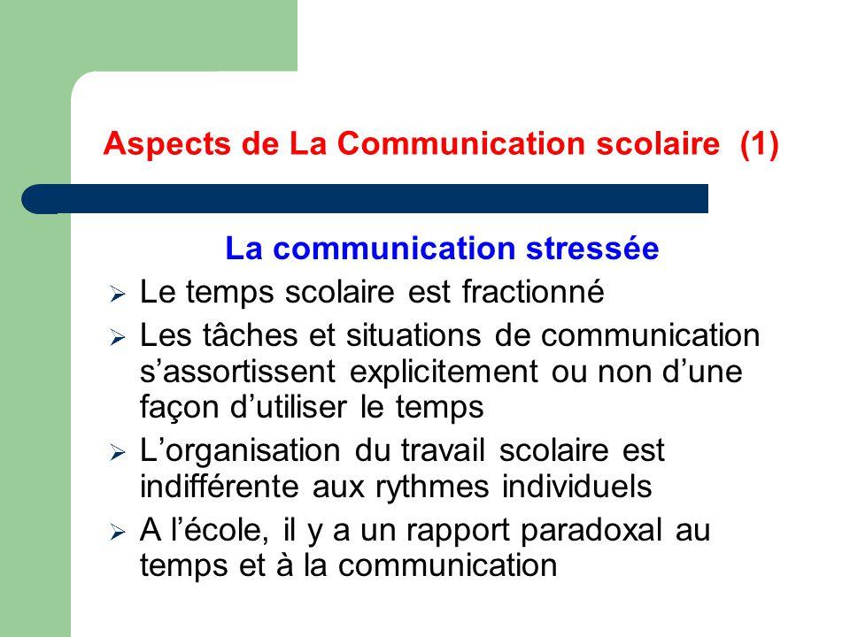 Aspects de La Communication scolaire (1) La communication stressée  Le temps scolaire est fractionné  Les tâches et situations de communication s'assortissent explicitement ou non d'une façon d'utiliser le temps  L'organisation du travail scolaire est indifférente aux rythmes individuels  A l'école, il y a un rapport paradoxal au temps et à la communication