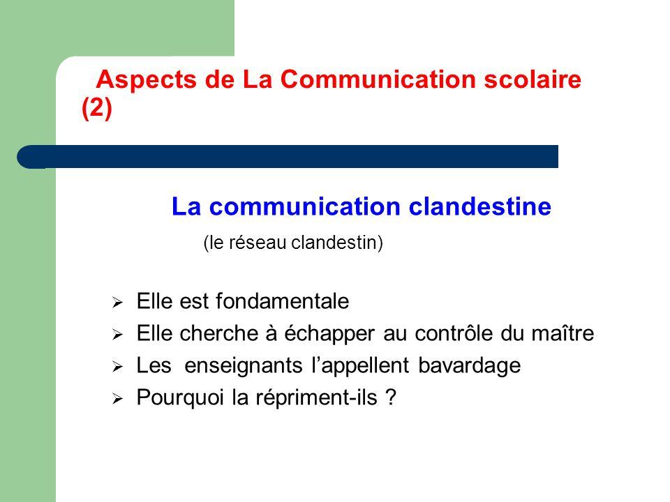 Aspects de La Communication scolaire (2) La communication clandestine (le réseau clandestin)  Elle est fondamentale  Elle cherche à échapper au contrôle du maître  Les enseignants l'appellent bavardage  Pourquoi la répriment-ils ?