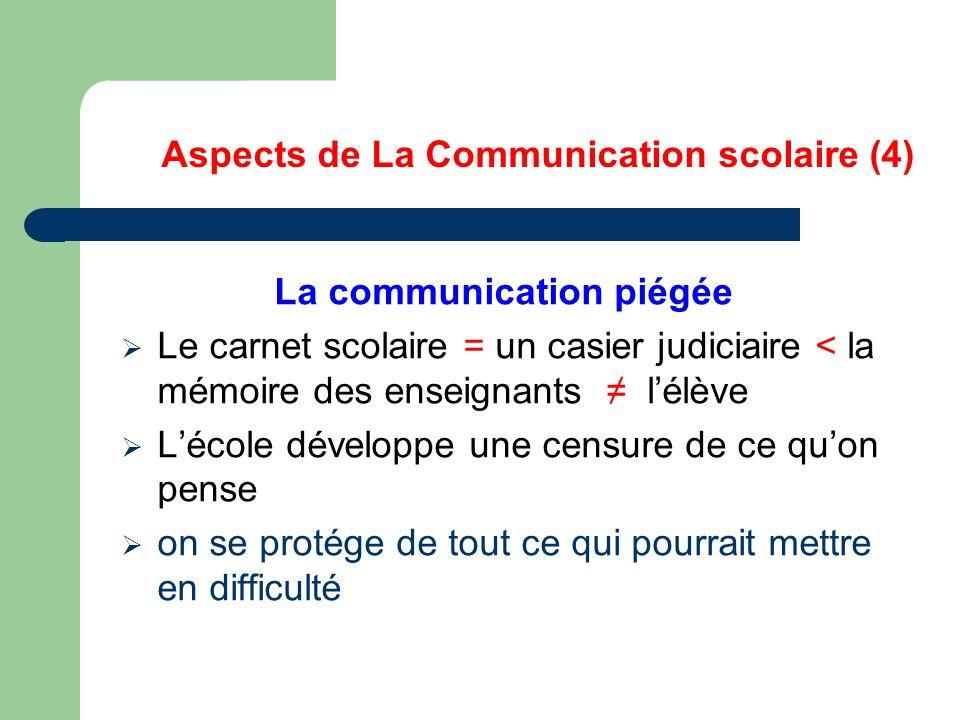 Liste des articles utilisés dans l'exposé (1/2) Philippe Perrenoud, Faculté de psychologie et de sciences de l'éducation,Université de Genève 1) Le dialogue scolaire, un échange définitivement inégal .