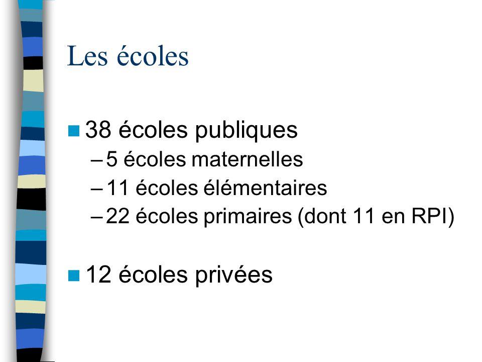 Les écoles 38 écoles publiques –5 écoles maternelles –11 écoles élémentaires –22 écoles primaires (dont 11 en RPI) 12 écoles privées