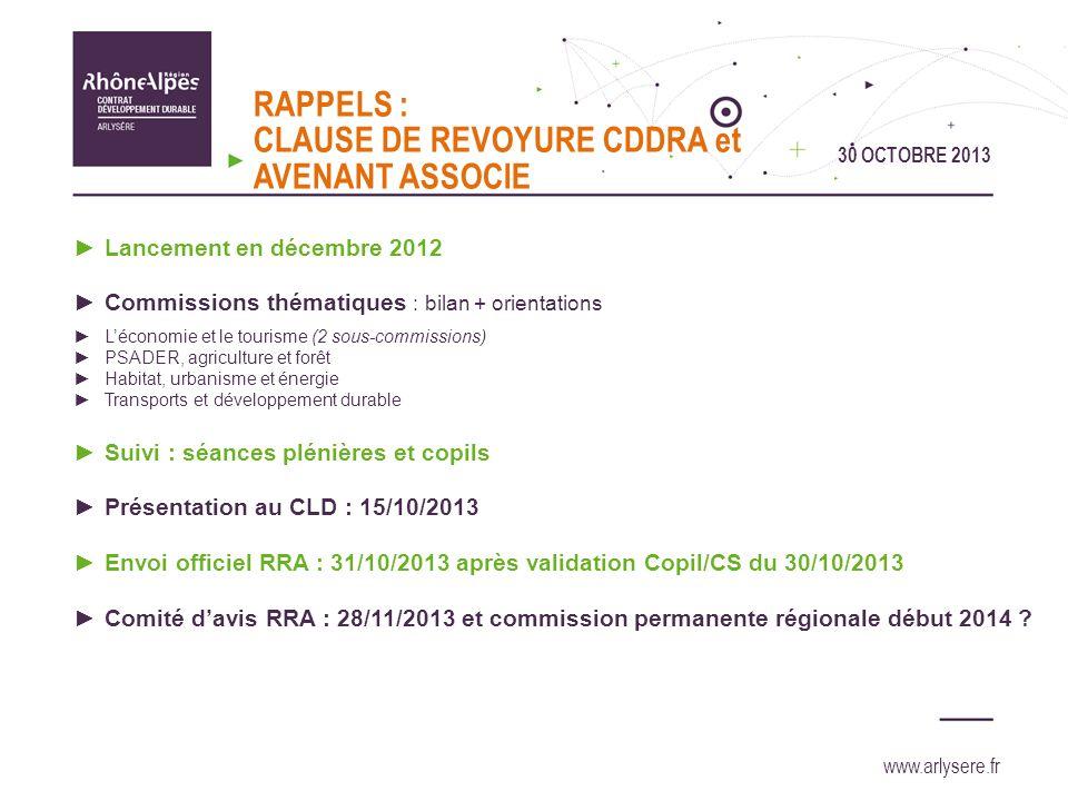 30 OCTOBRE 2013 www.arlysere.fr AVENANT AU CDDRA Des réajustements permettant de confirmer et renforcer les objectifs initiaux Synthèse des mouvements de crédits