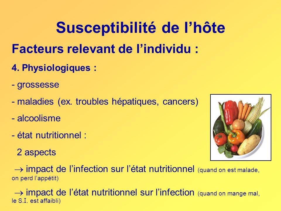 Facteurs relevant de l'individu : 4. Physiologiques : - grossesse - maladies (ex. troubles hépatiques, cancers) - alcoolisme - état nutritionnel : 2 a