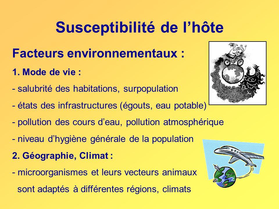 Facteurs environnementaux : 1. Mode de vie : - salubrité des habitations, surpopulation - états des infrastructures (égouts, eau potable) - pollution