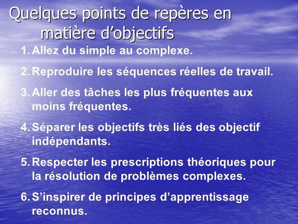 Quelques points de repères en matière d'objectifs 1.Allez du simple au complexe. 2.Reproduire les séquences réelles de travail. 3.Aller des tâches les