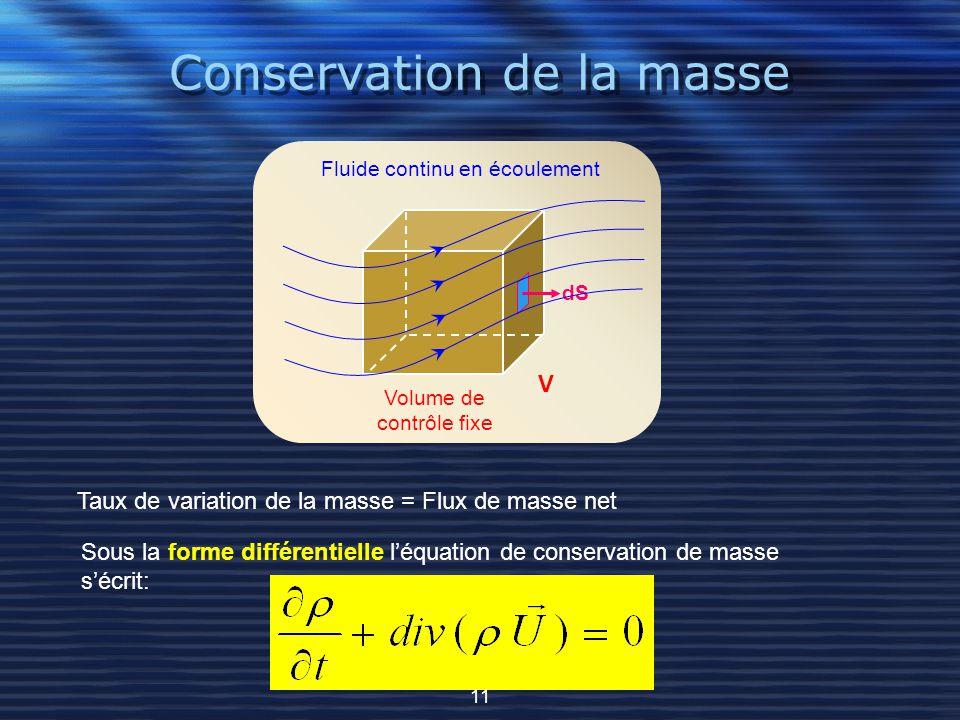 Conservation de la masse Volume de contrôle fixe V dS Fluide continu en écoulement Taux de variation de la masse = Flux de masse net Sous la forme dif