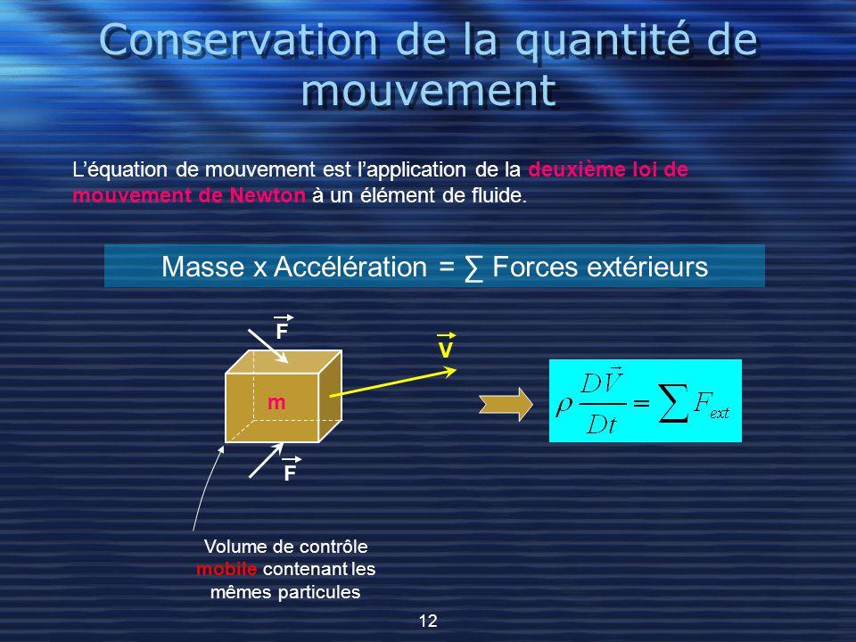 Conservation de la quantité de mouvement L'équation de mouvement est l'application de la deuxième loi de mouvement de Newton à un élément de fluide. M