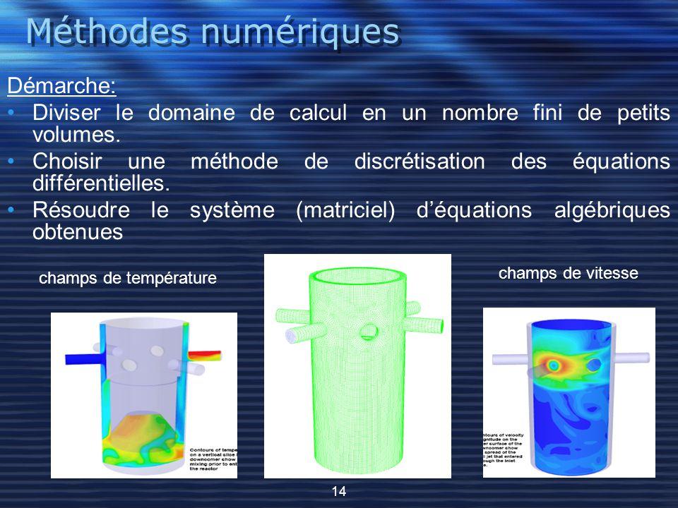 Méthodes numériques Démarche: Diviser le domaine de calcul en un nombre fini de petits volumes. Choisir une méthode de discrétisation des équations di