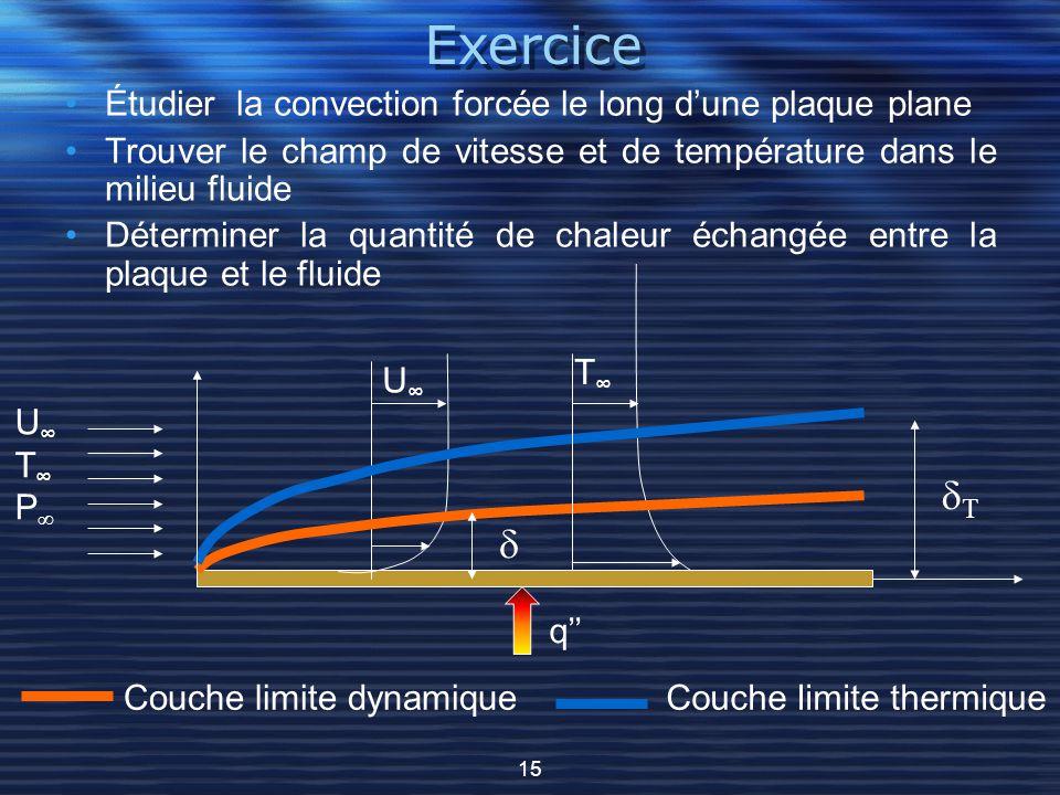 U∞T∞P∞U∞T∞P∞ q''   U∞U∞ T∞T∞ Couche limite dynamiqueCouche limite thermique Étudier la convection forcée le long d'une plaque plane Trouver le ch
