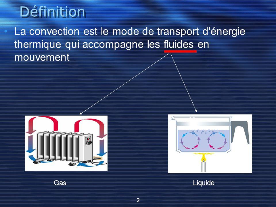 Types de convection la convection naturelle : Mouvement naturel d'un fluide induit par un gradient thermique.