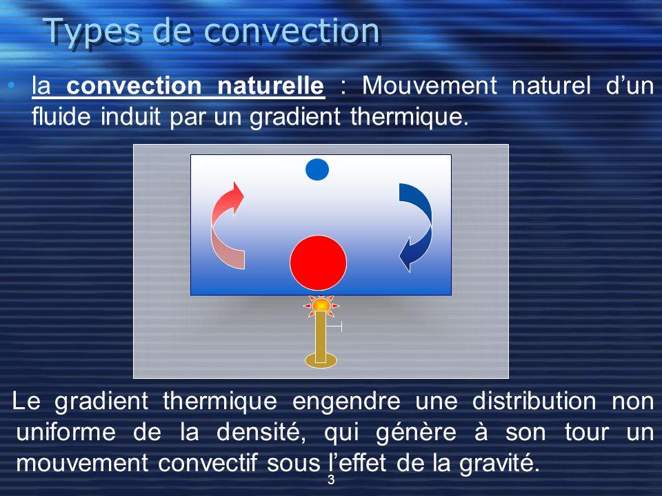 Types de convection La convection forcée : Transfert de chaleur par un fluide dont le mouvement est actionné par un procédé mécanique indépendant de la distribution de la température dans le fluide.