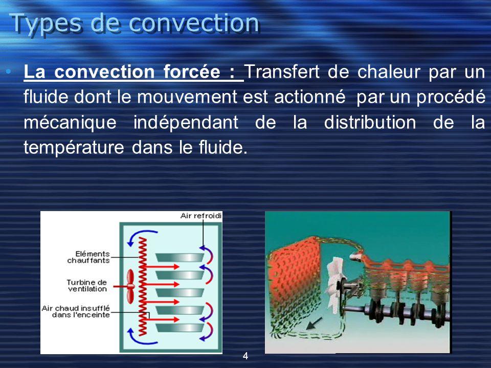 Types de convection La convection forcée : Transfert de chaleur par un fluide dont le mouvement est actionné par un procédé mécanique indépendant de l
