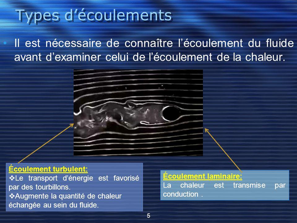 Il est nécessaire de connaître l'écoulement du fluide avant d'examiner celui de l'écoulement de la chaleur. Écoulement turbulent:  Le transport d'éne
