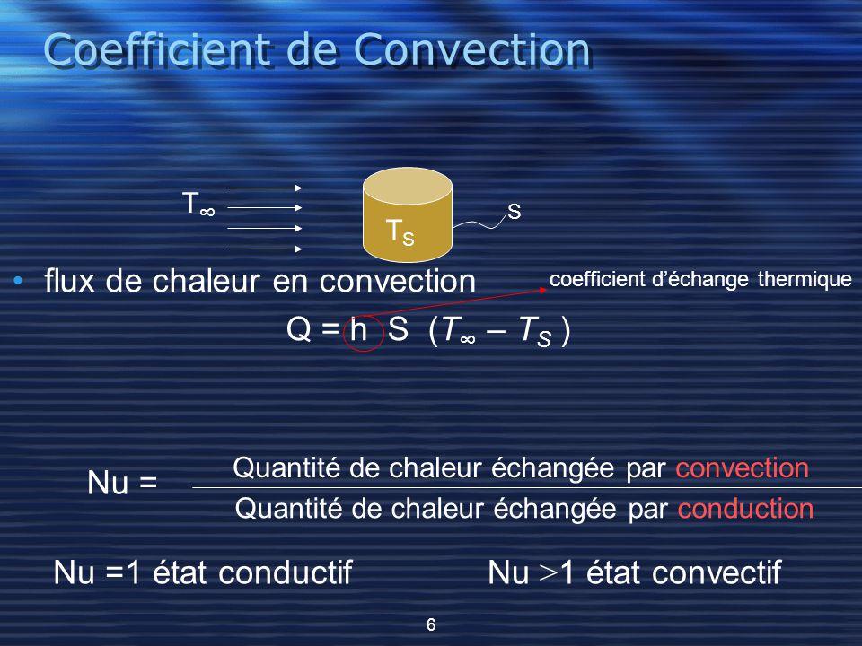 Coefficient de Convection flux de chaleur en convection Q = h S (T ∞ – T S ) T∞T∞ TSTS S Quantité de chaleur échangée par convection Quantité de chale