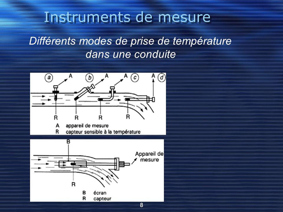 Instruments de mesure Thermomètres à dilatation de gaz (thermomanomètres) Thermomètres à dilatation de liquide Couples thermoélectriques (Cu/constantan (T ) Ni-Cr/constantan (E )Fe/constantan (J )) Pyromètres (mesure sans contact) 9