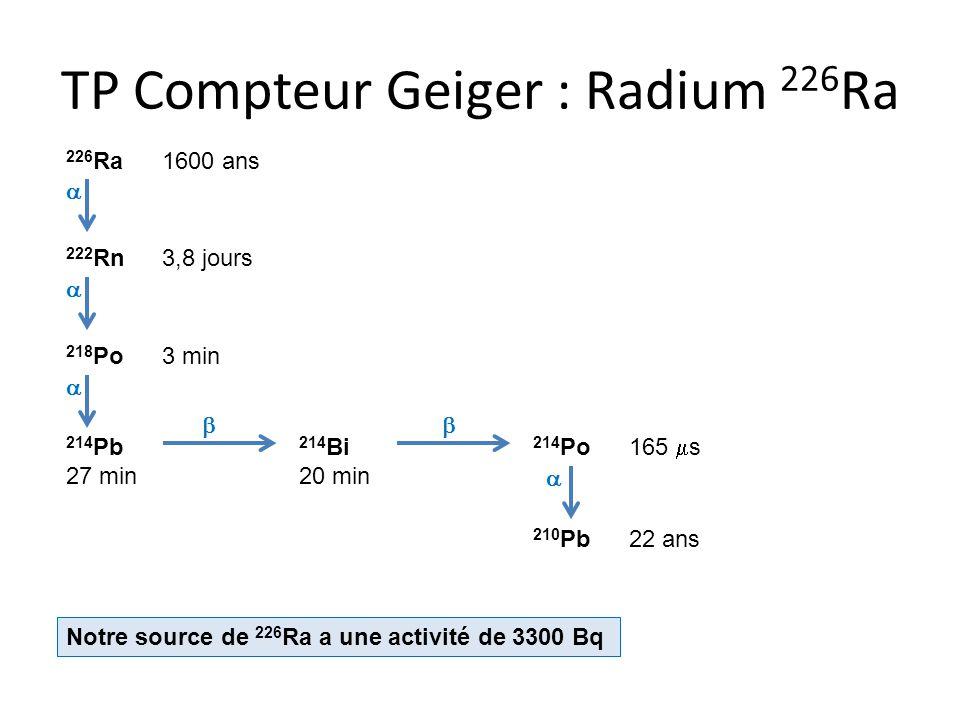 TP Compteur Geiger : Radium 226 Ra 226 Ra1600 ans 222 Rn3,8 jours 218 Po3 min 214 Pb 27 min 214 Bi 20 min 214 Po165  s 210 Pb22 ans      Notre