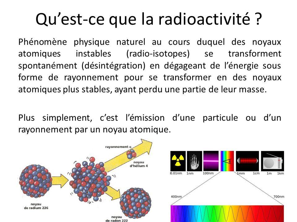 Qu'est-ce que la radioactivité ? Phénomène physique naturel au cours duquel des noyaux atomiques instables (radio-isotopes) se transforment spontanéme