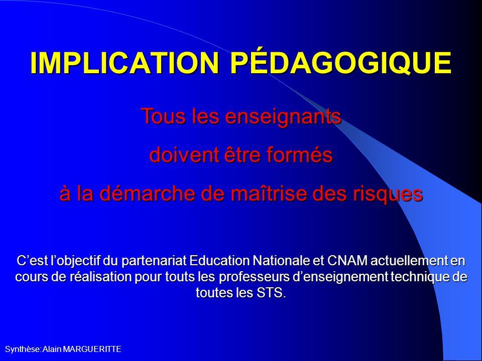 Synthèse: Alain MARGUERITTE IMPLICATION PÉDAGOGIQUE Tous les enseignants doivent être formés à la démarche de maîtrise des risques C'est l'objectif du partenariat Education Nationale et CNAM actuellement en cours de réalisation pour touts les professeurs d'enseignement technique de toutes les STS.