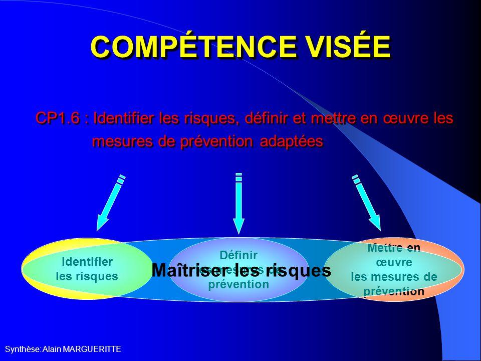 Synthèse: Alain MARGUERITTE COMPÉTENCE VISÉE CP1.6 : Identifier les risques, définir et mettre en œuvre les mesures de prévention adaptées Identifier les risques Mettre en œuvre les mesures de prévention Définir les mesures de prévention Maîtriser les risques