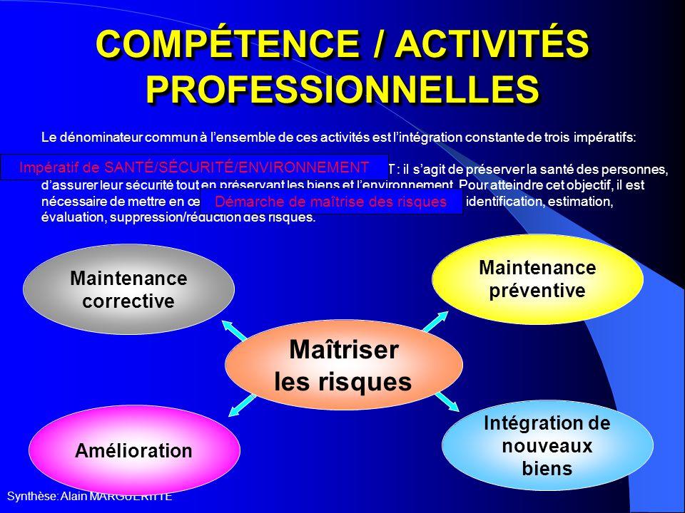 Synthèse: Alain MARGUERITTE PARTICULARITÉS DE L'EPRP L'apport de savoirs et de savoir-faire doit être ancrés dans les pratiques professionnelles