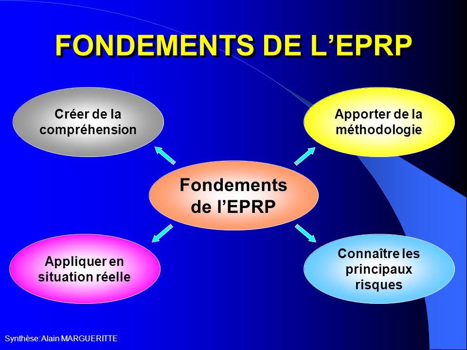 Synthèse: Alain MARGUERITTE FONDEMENTS DE L'EPRP Fondements de l'EPRP Créer de la compréhension Apporter de la méthodologie Connaître les principaux risques Appliquer en situation réelle